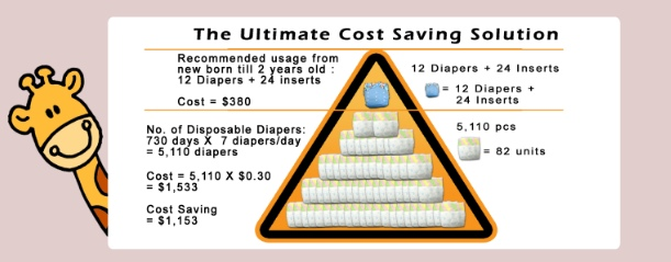 diaper-cost-comparison-chart